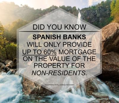 MORTGAGES OF THE SPANISH BANKS FOR NON RESIDENTS